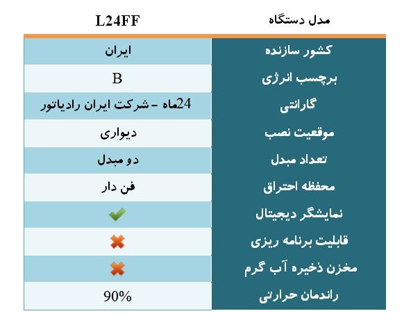 پکیج ایران رادیاتور مدل L24FF-آرتان رادیاتور